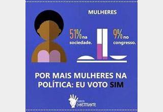 Começou a votação do Plebiscito Popular sobre o Sistema Político